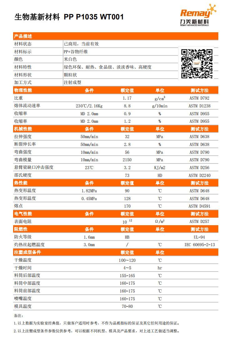 PP谷物纤维物性表
