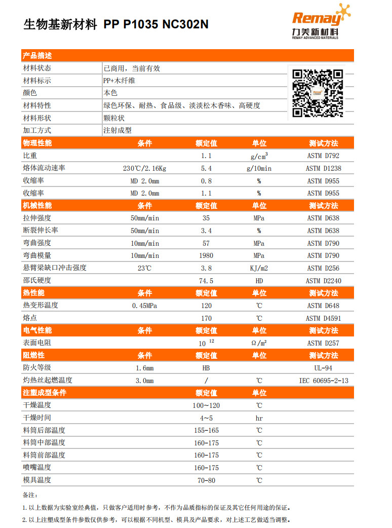 PP木纤维物性表
