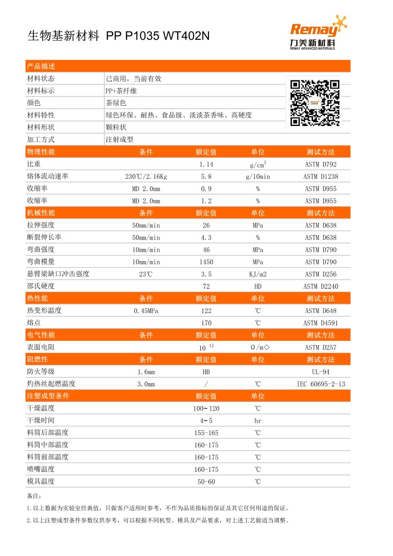 PP茶纤维物性表