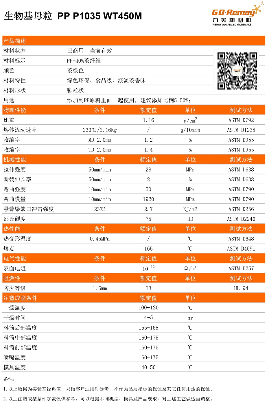 PP茶纤维母粒物性表