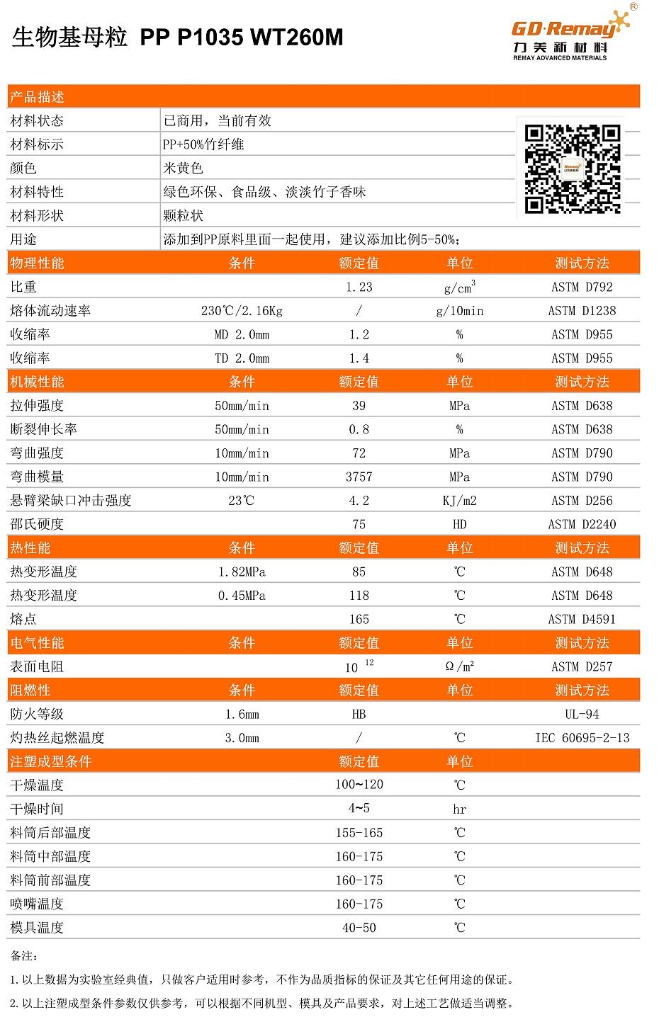 PP竹纤维母粒物性表