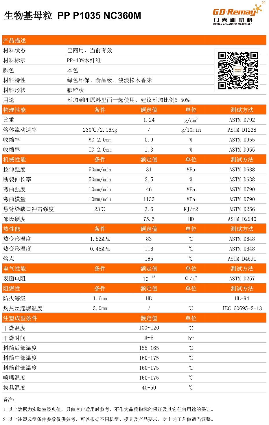 PP木纤维母粒物性表