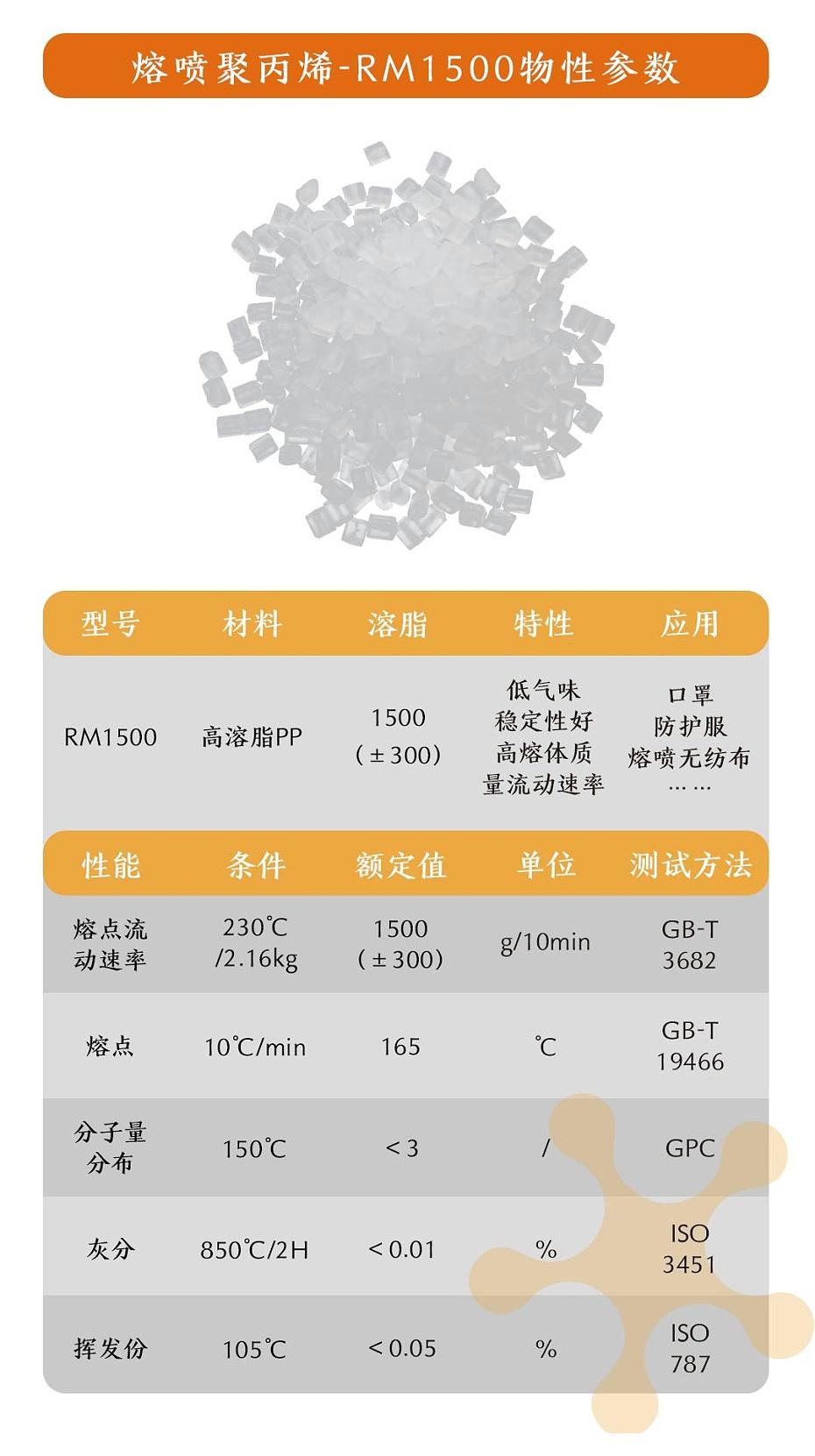 熔喷聚丙烯介绍