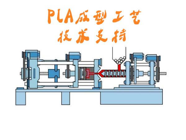 力美聚乳酸PLA制备技术支持