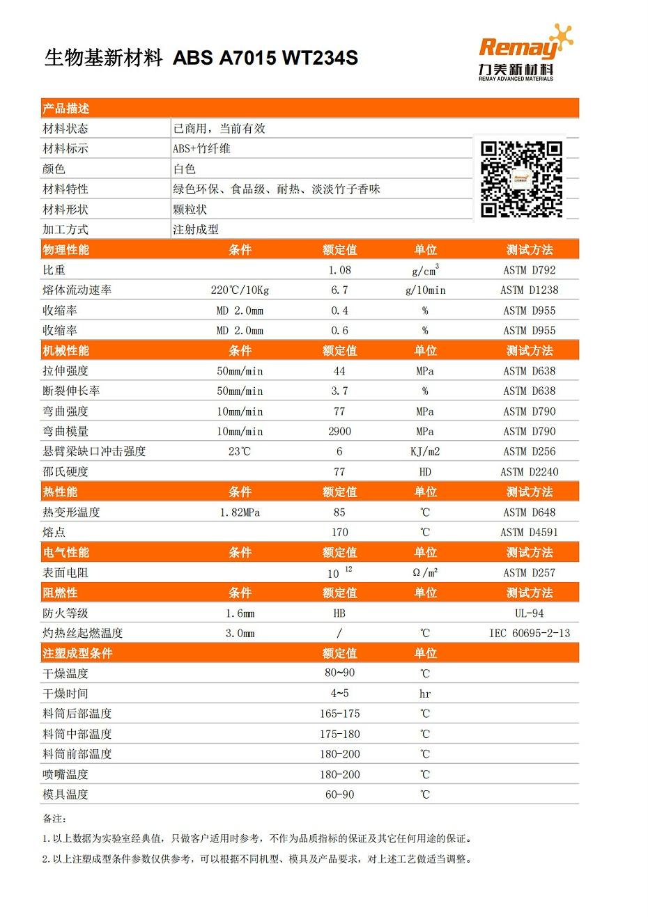 ABS竹纤维物性表