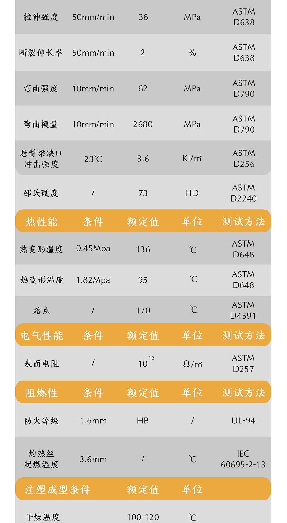 PP竹纤维简介2