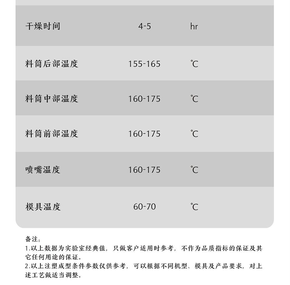 PP咖啡纤维简介3