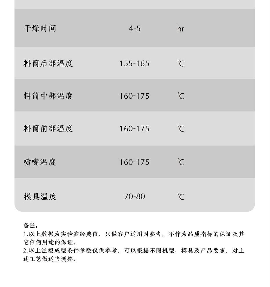 PP谷物纤维简介2